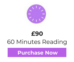 60 Minute Package